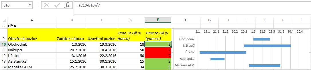 Prakticke Tipy Pro Praci S Excelem V Hr